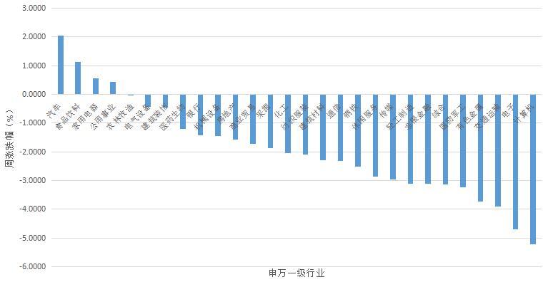 【股市周报】中期向上趋势暂未改变(4月8日-4月12日)