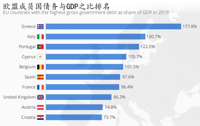 2019各大經濟體gdp_各大經濟體GDP增速-OECD預警 全球經濟復蘇恐被貿易沖突抵消