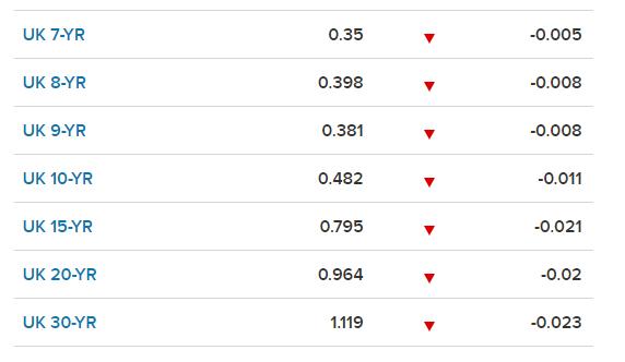 英债收益率8-14.PNG