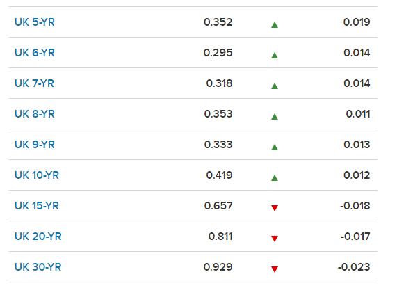 英债收益率8-16.PNG